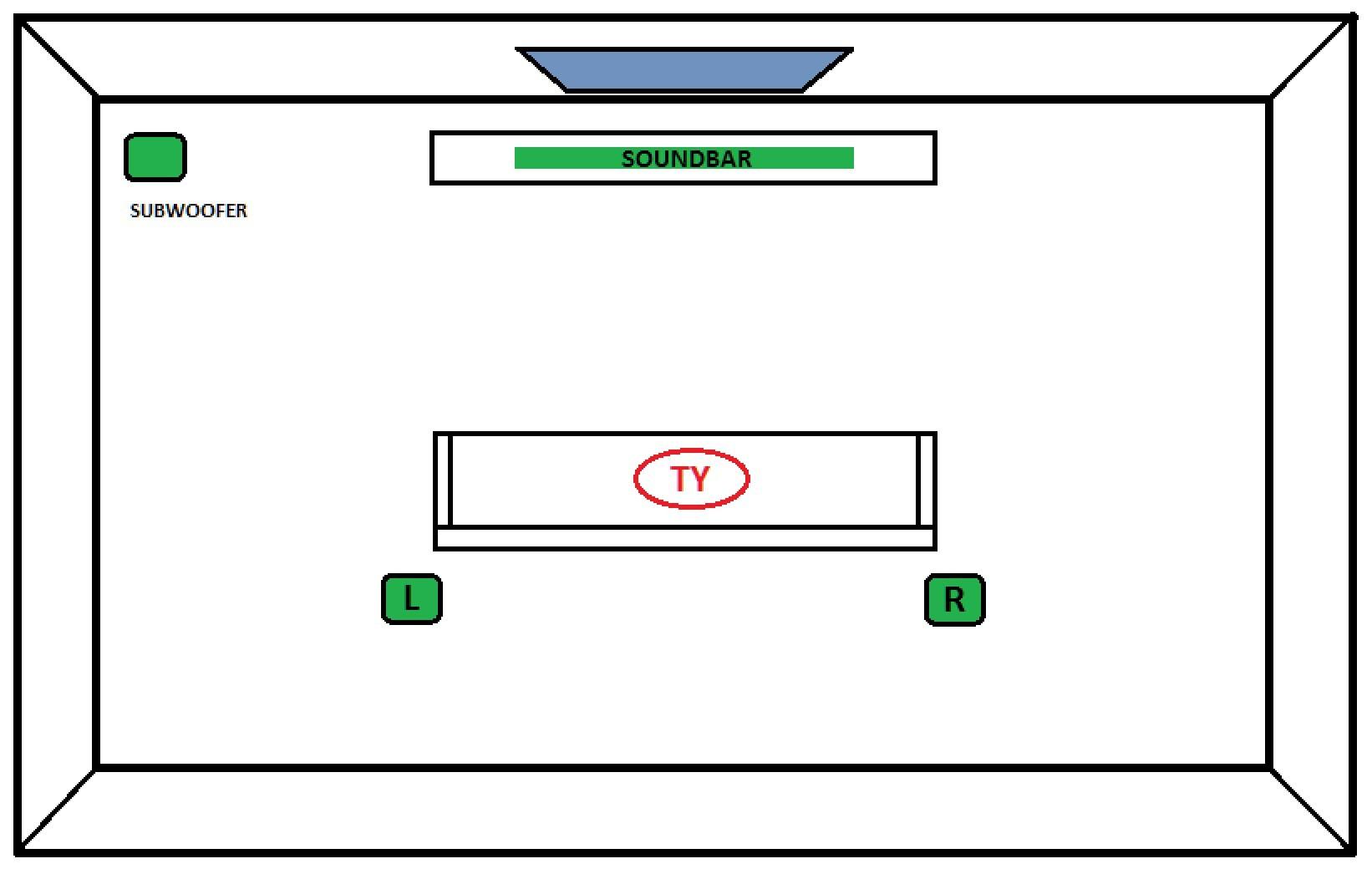 optymalne ulokowanie soundbara i jego subwoofera