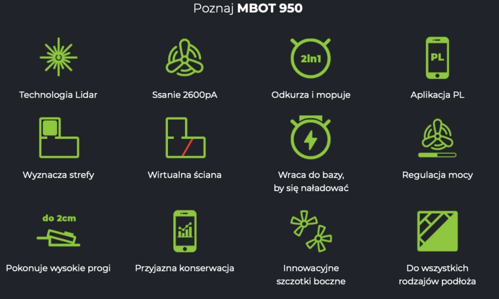 Moneual MBOT 950 główne cechy robota sprzątającego