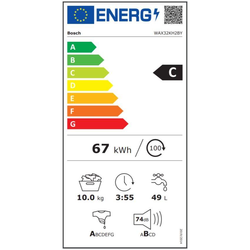 Przykładowa nowa etykieta energetyczna pralek od marca 2021