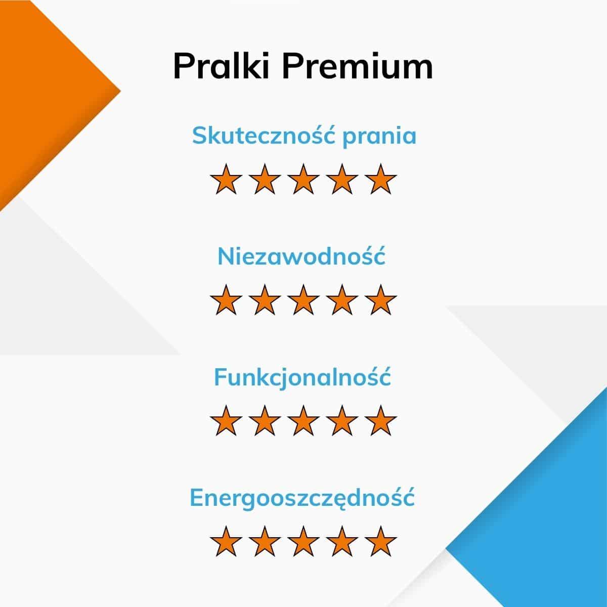 Ocena cech najlepszych pralek premium infografika