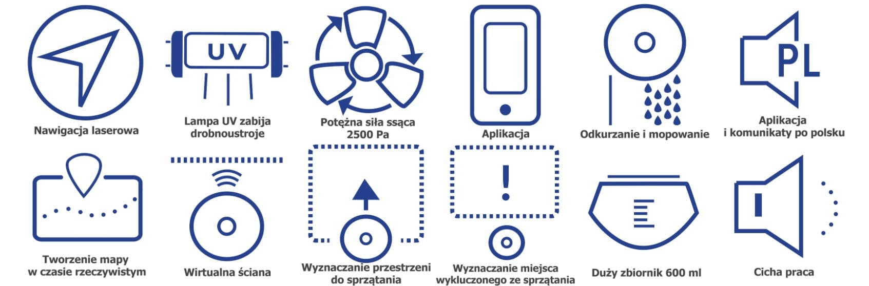 PURON PR10 infografika z głównymi cechami i funkcjami