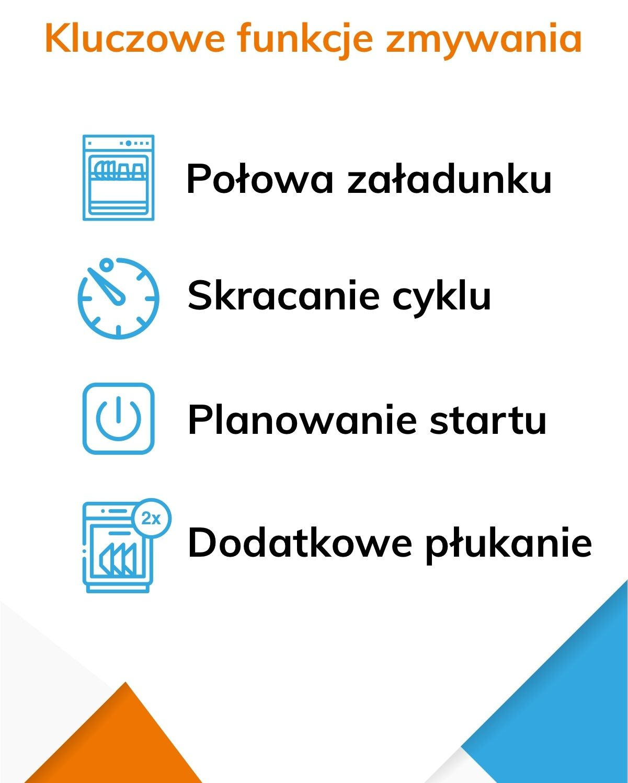 Przydatne i ważne funkcje zmywania w zmywarkach - Infografika