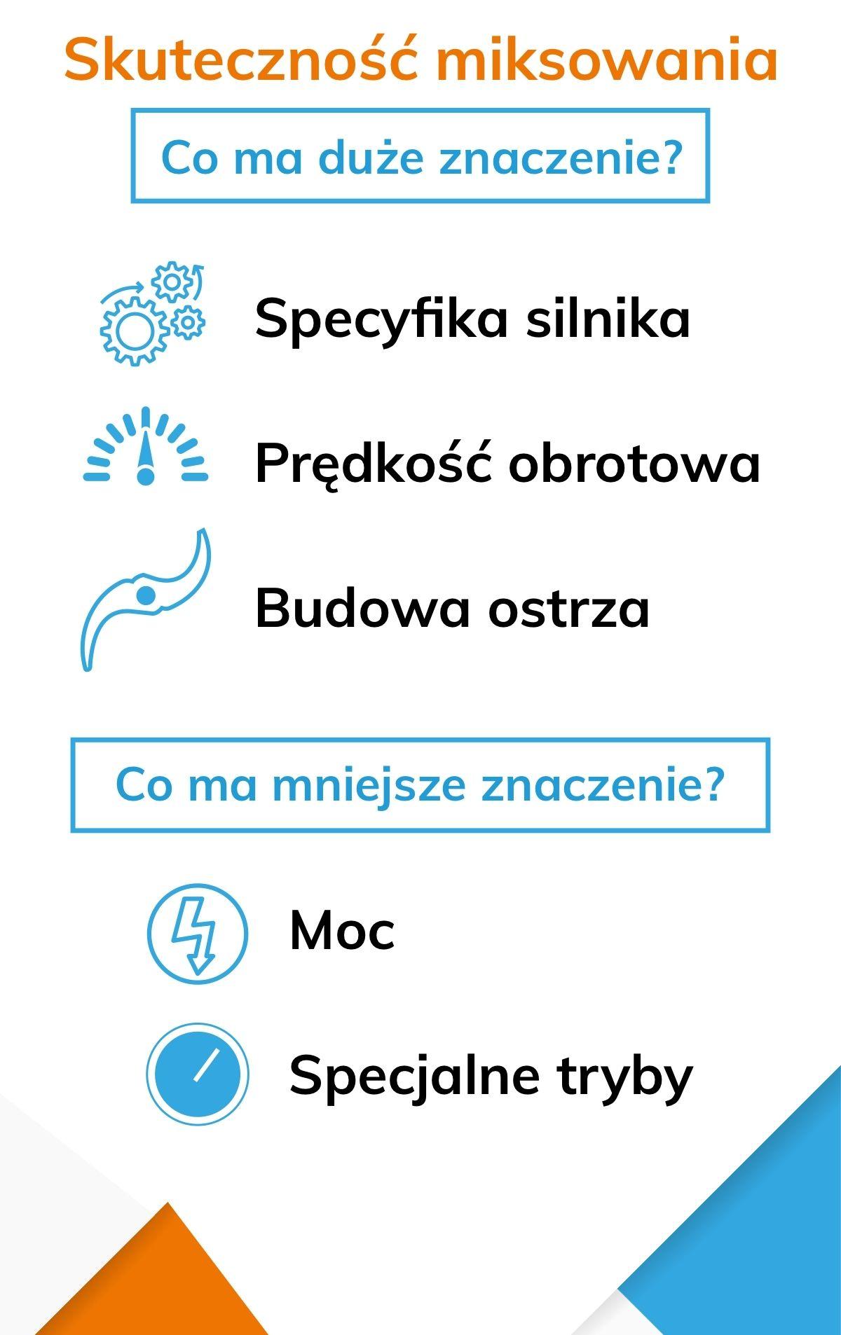 Skuteczność miksowania blenderów kielichowych infografika