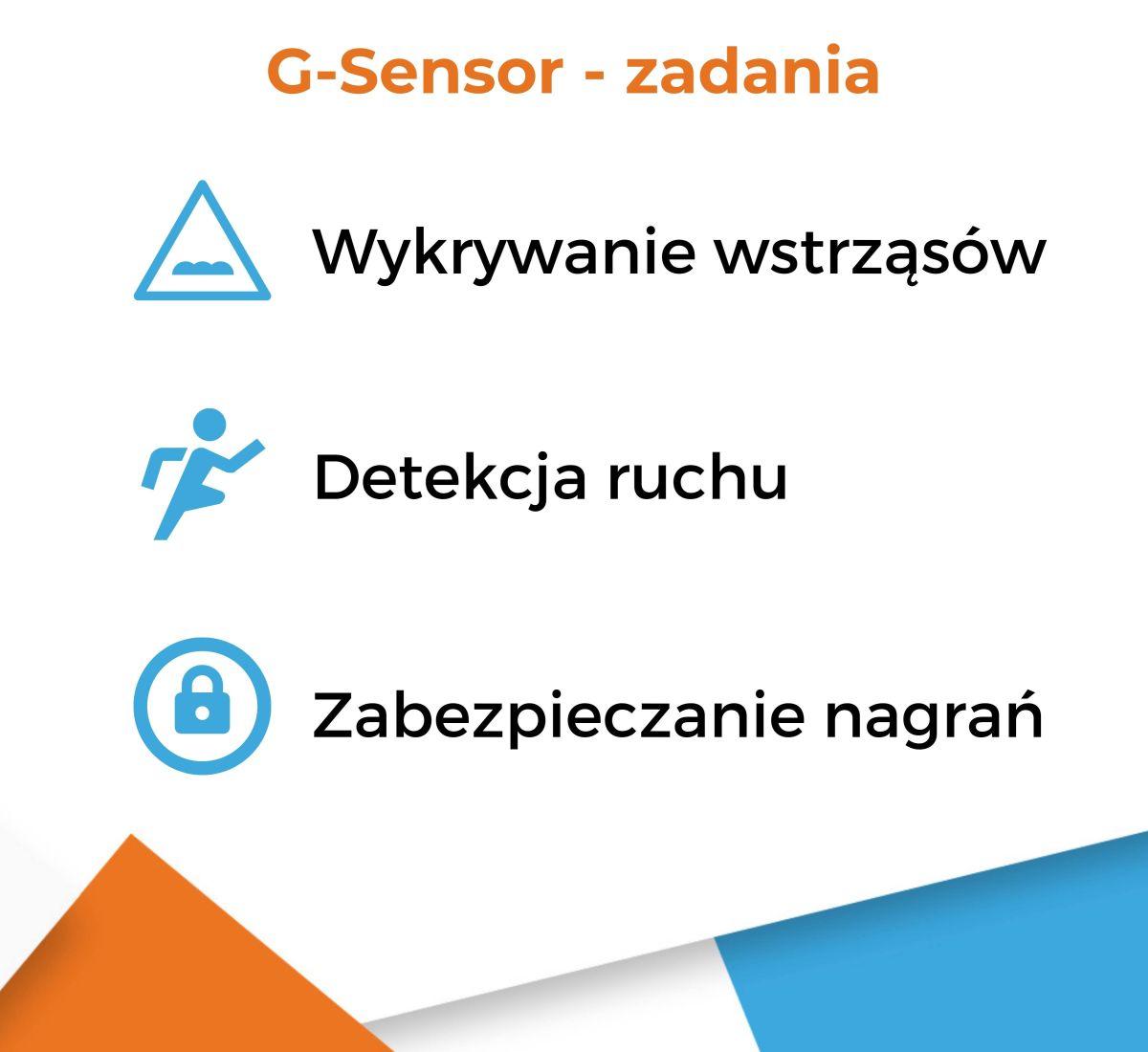 Jakie zadania ma G-Sensor? Infografika