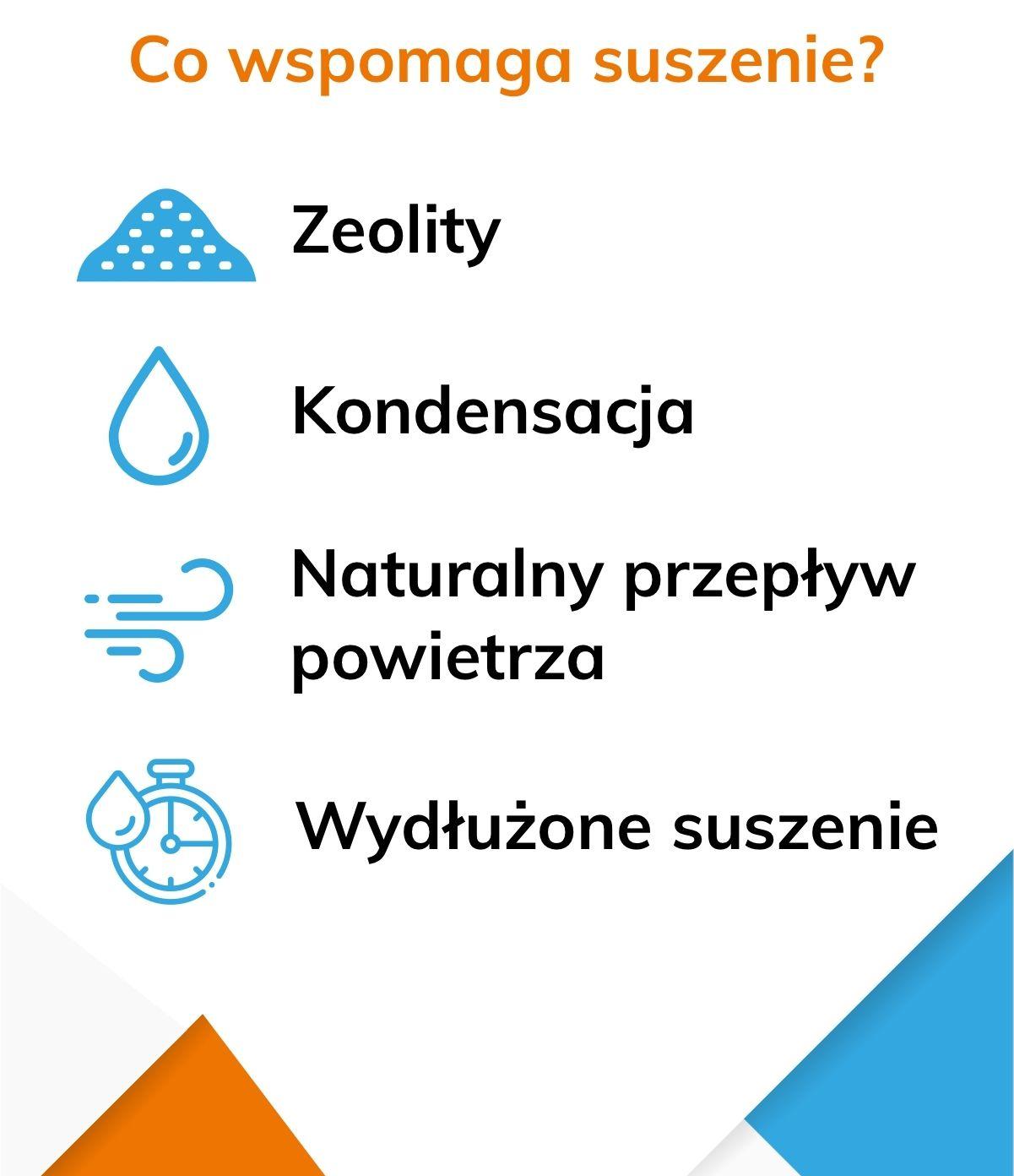 Co wspomaga suszenie w zmywarkach - Infografika