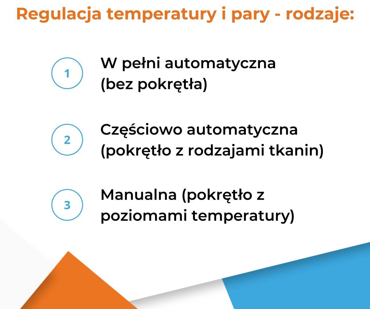 Rodzaje regulacji temperatury i pary żelazek parowych - infografika