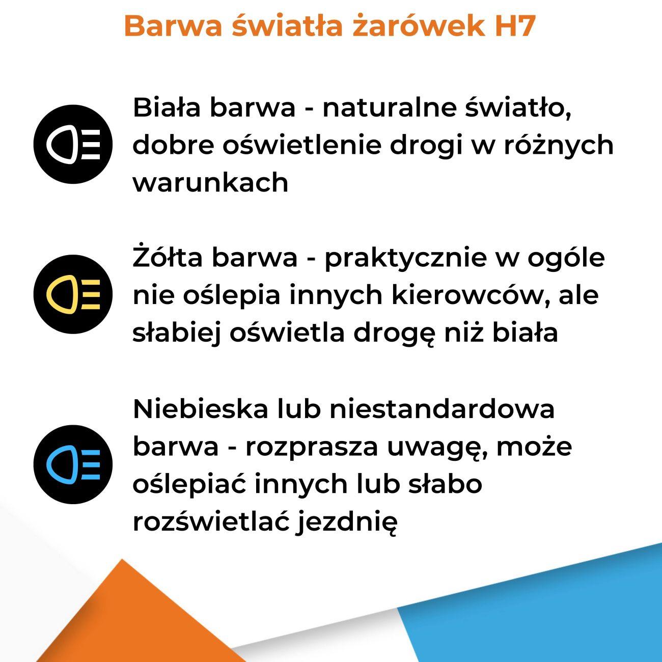 Barwa światła żarówek H7 - która najlepsza? Infografika