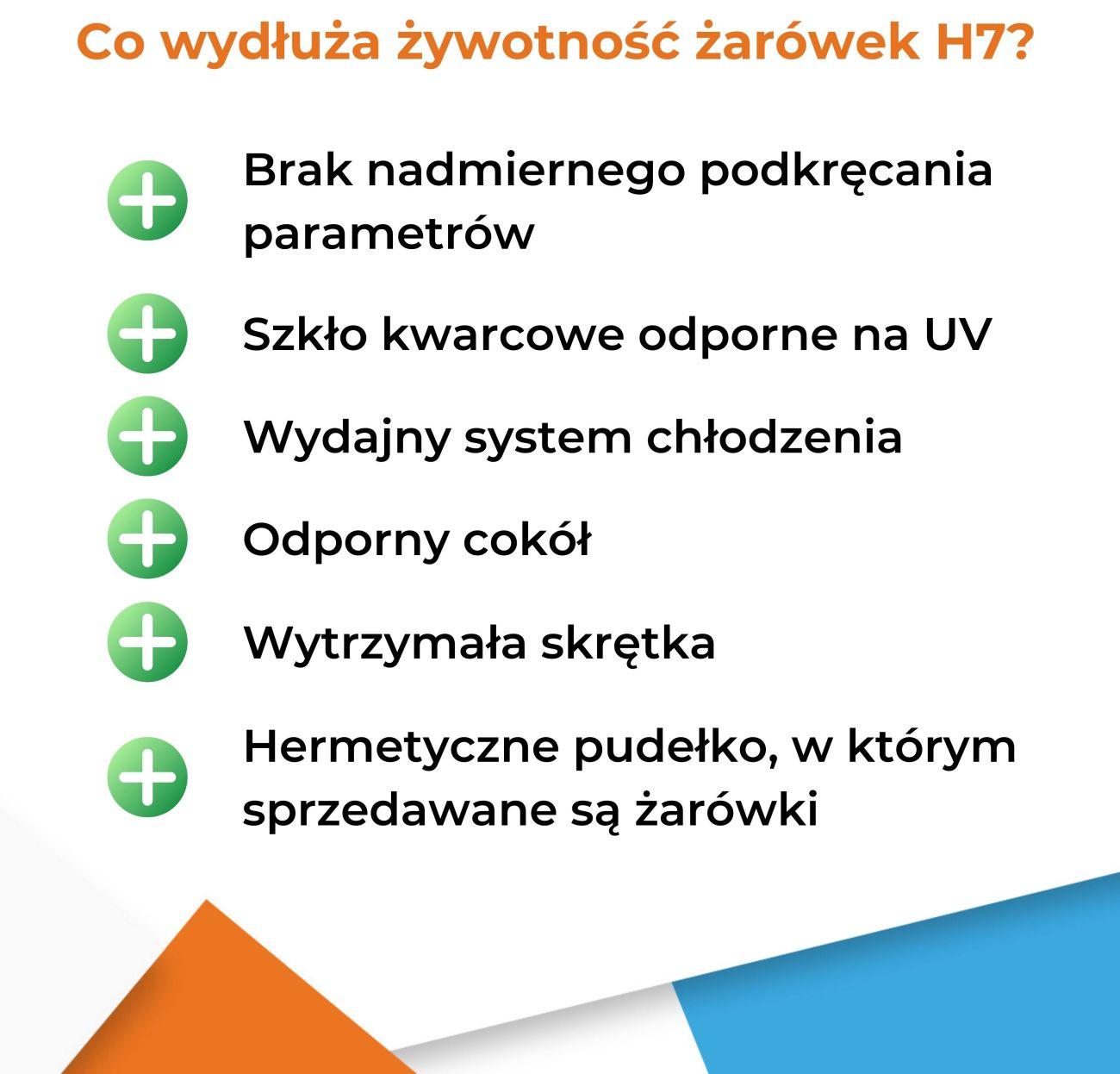 Jakie cechy wydłużają żywotność żarówek H7? Infografika