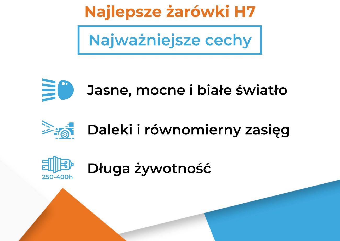 Jakie powinny być najlepsze żarówki H7? Infografika