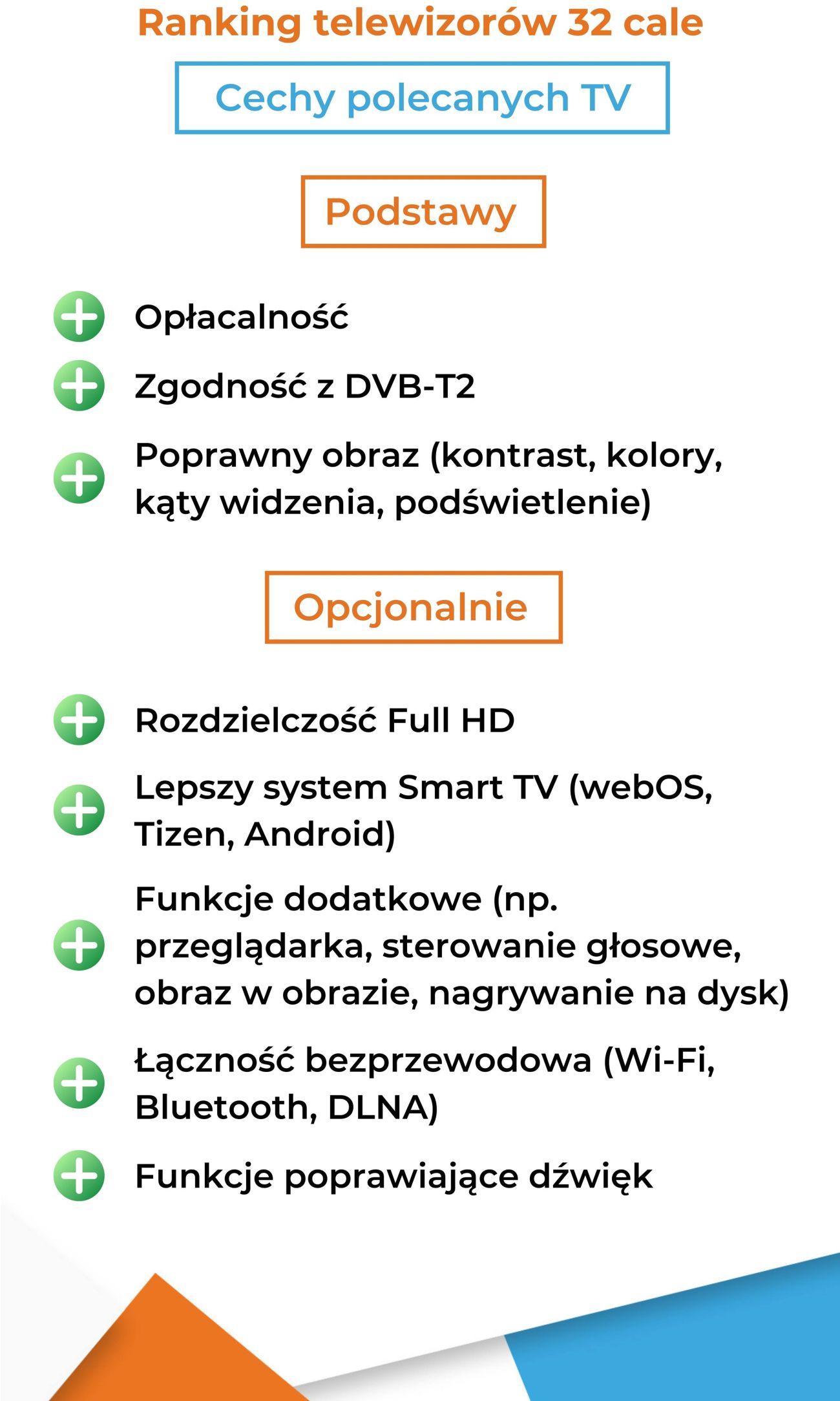 Ranking telewizorów 32 cale - Jakie są najlepsze telewizory 32 cale? Infografika
