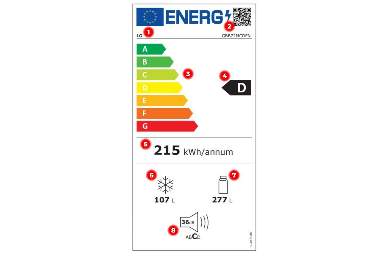 Nowa etykieta energetyczna lodówki