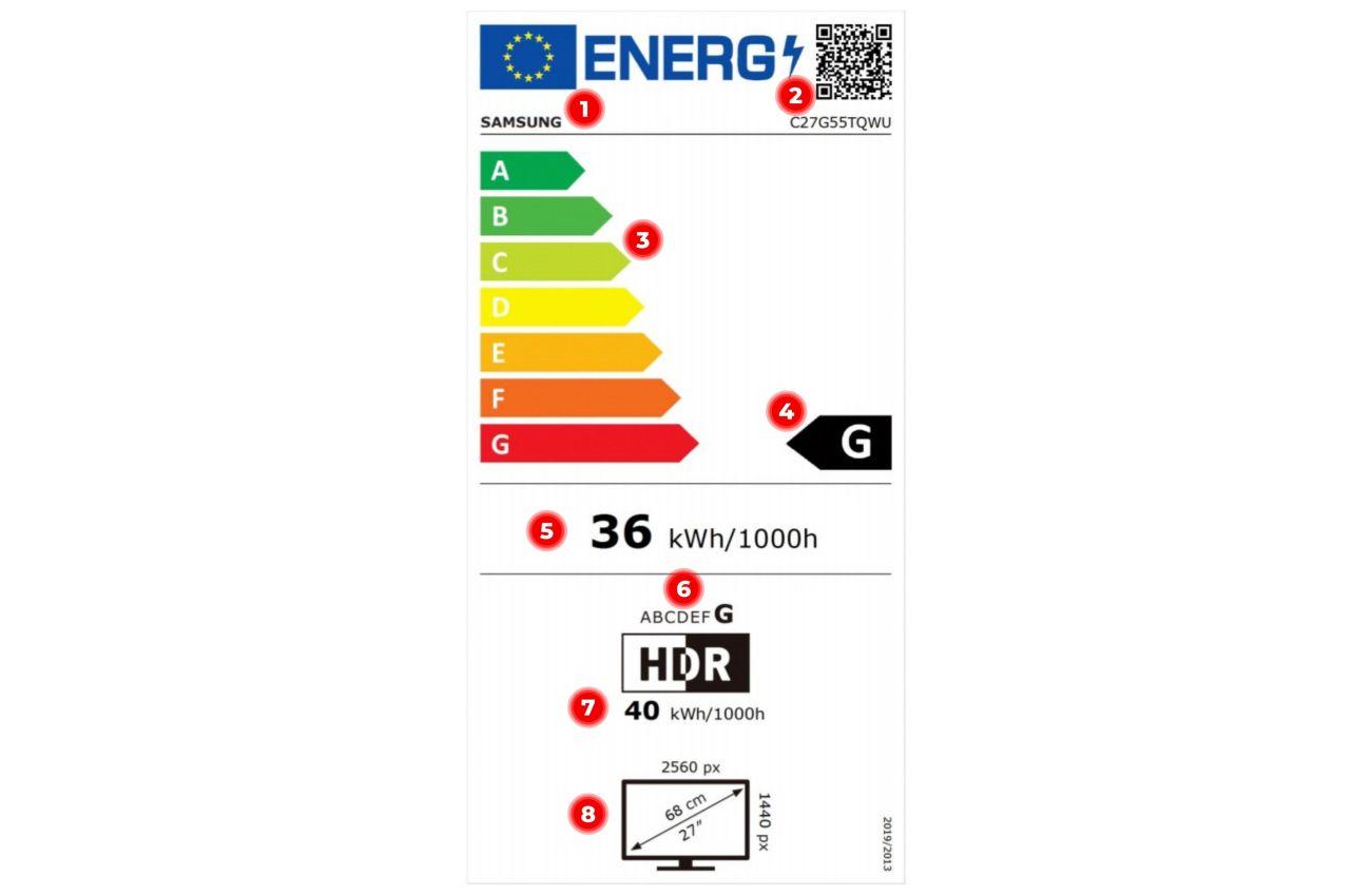 Nowa etykieta energetyczna monitora