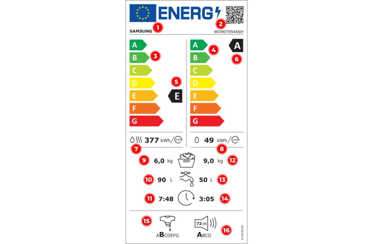 Nowa etykieta energetyczna pralko-suszarki
