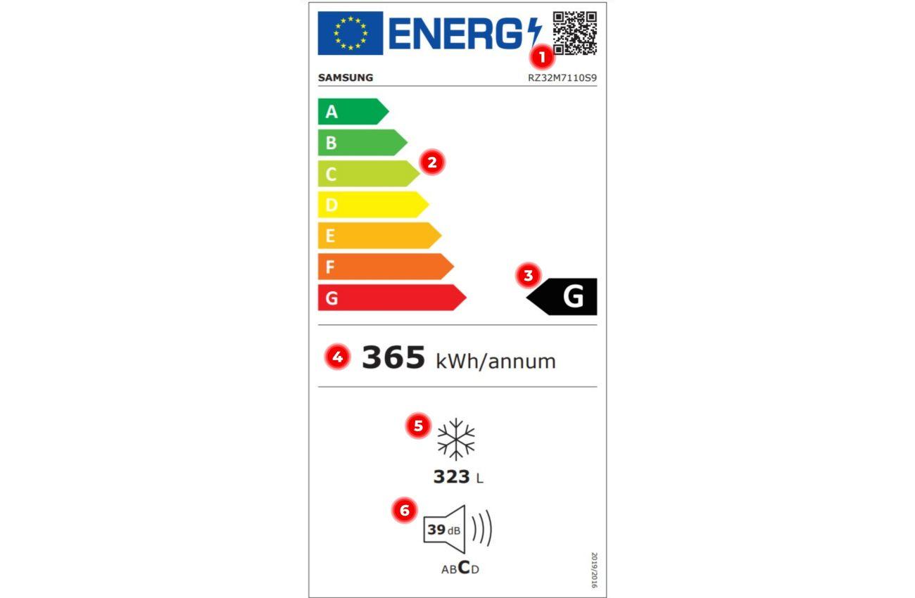 Nowa etykieta energetyczna zamrażarki
