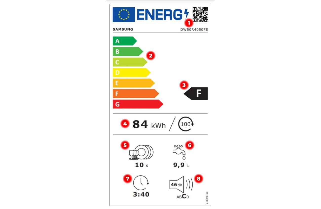 Nowa etykieta energetyczna zmywarki