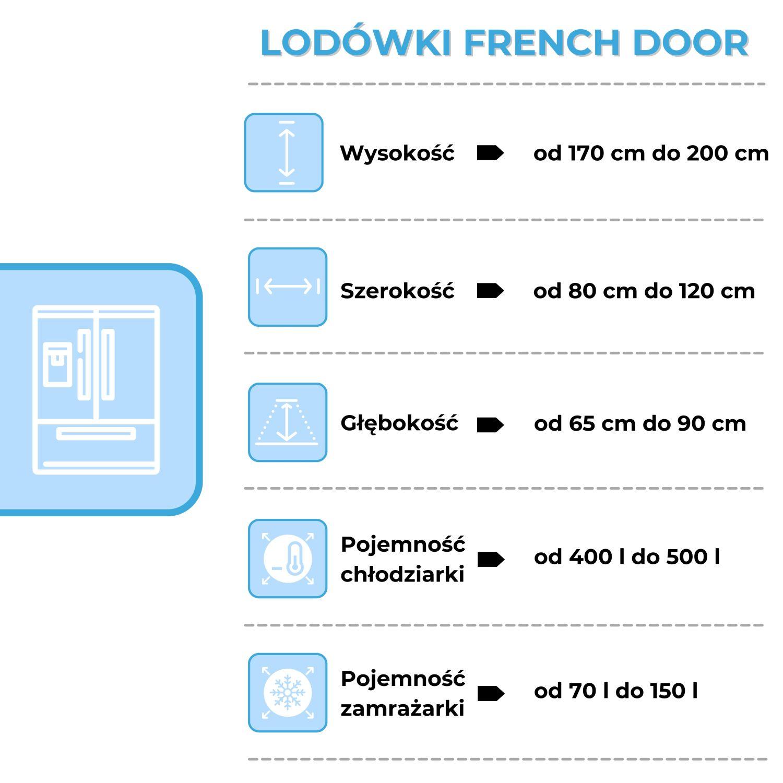 Lodówka french door - średnie wymiary