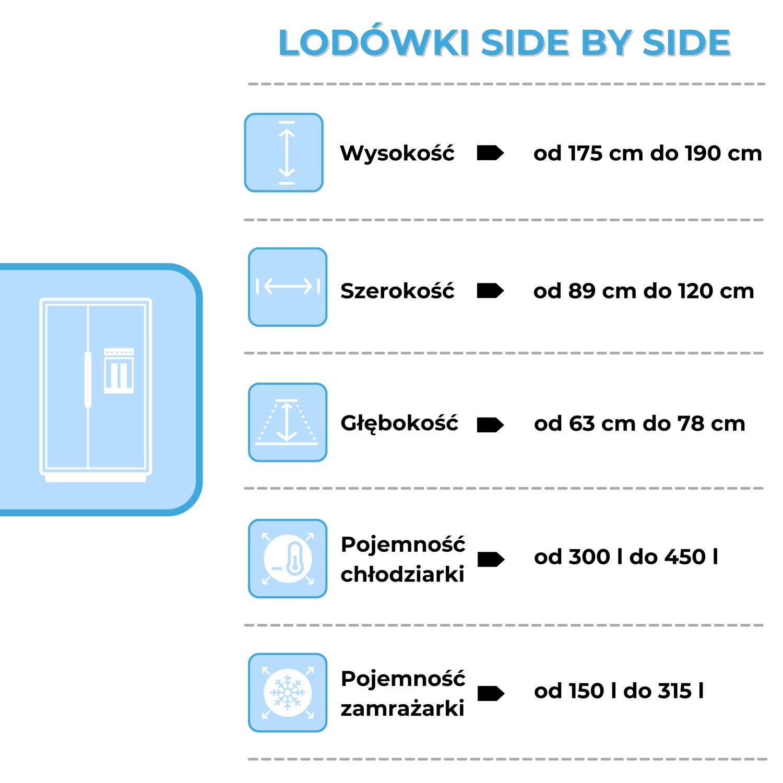 Lodówka side by side - średnie wymiary