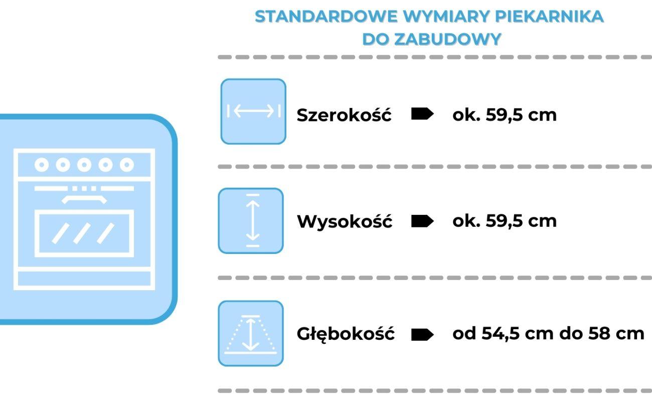 Standardowe wymiary piekarników do zabudowy - Infografika