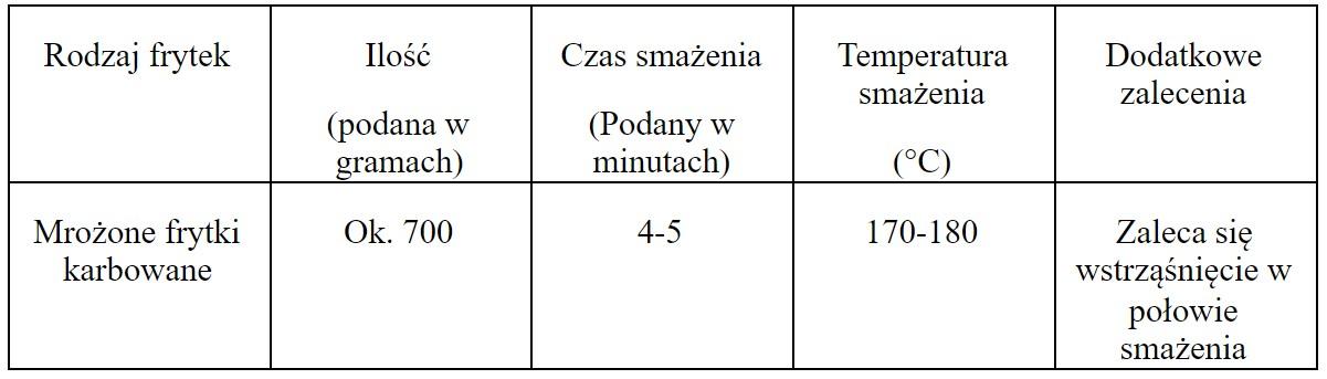 Zalecenia dotyczące smażenia frytek karbowanych we frytkownicy beztłuszczowej